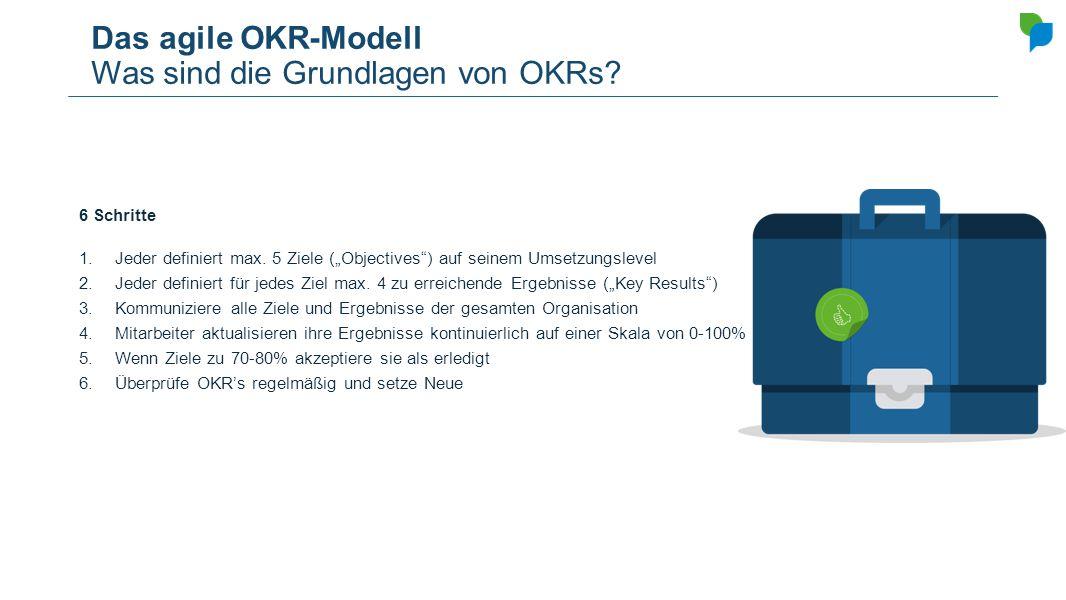 """Das agile OKR-Modell Was sind die Grundlagen von OKRs? 6 Schritte 1.Jeder definiert max. 5 Ziele (""""Objectives"""") auf seinem Umsetzungslevel 2.Jeder def"""
