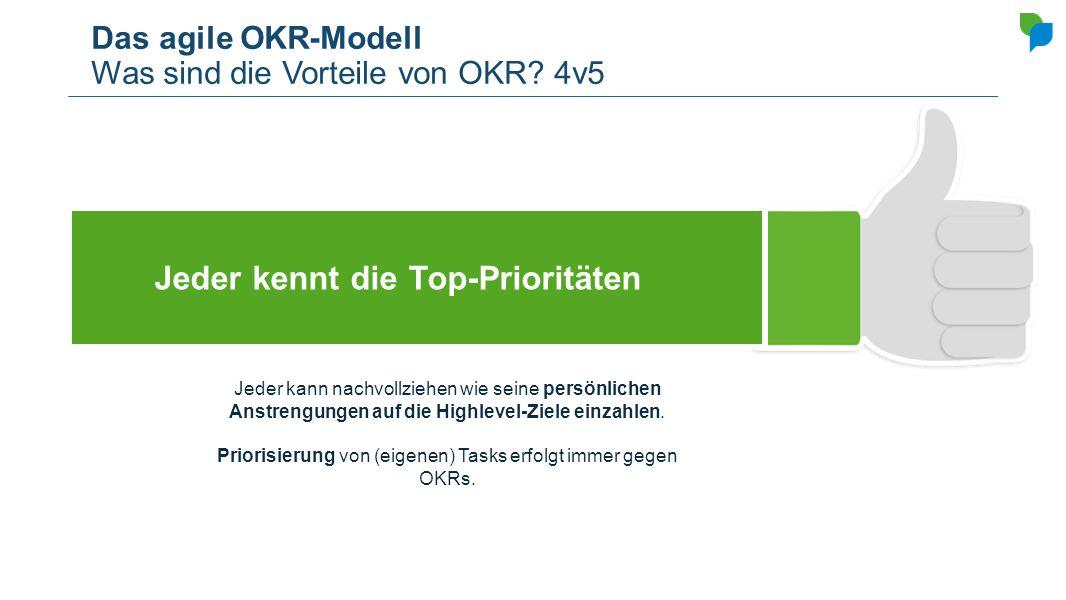 Das agile OKR-Modell Was sind die Vorteile von OKR? 4v5 Jeder kennt die Top-Prioritäten Jeder kann nachvollziehen wie seine persönlichen Anstrengungen