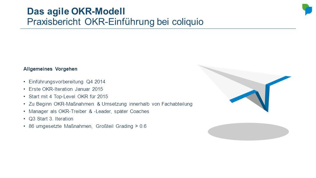 Das agile OKR-Modell Praxisbericht OKR-Einführung bei coliquio Allgemeines Vorgehen Einführungsvorbereitung Q4 2014 Erste OKR-Iteration Januar 2015 St