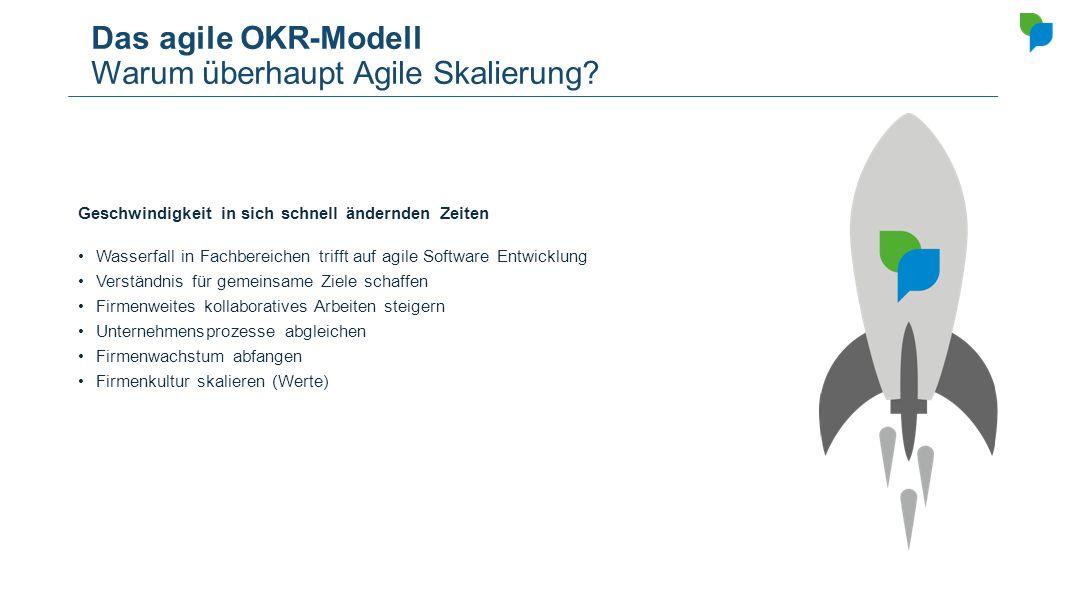 Das agile OKR-Modell Warum überhaupt Agile Skalierung? Geschwindigkeit in sich schnell ändernden Zeiten Wasserfall in Fachbereichen trifft auf agile S