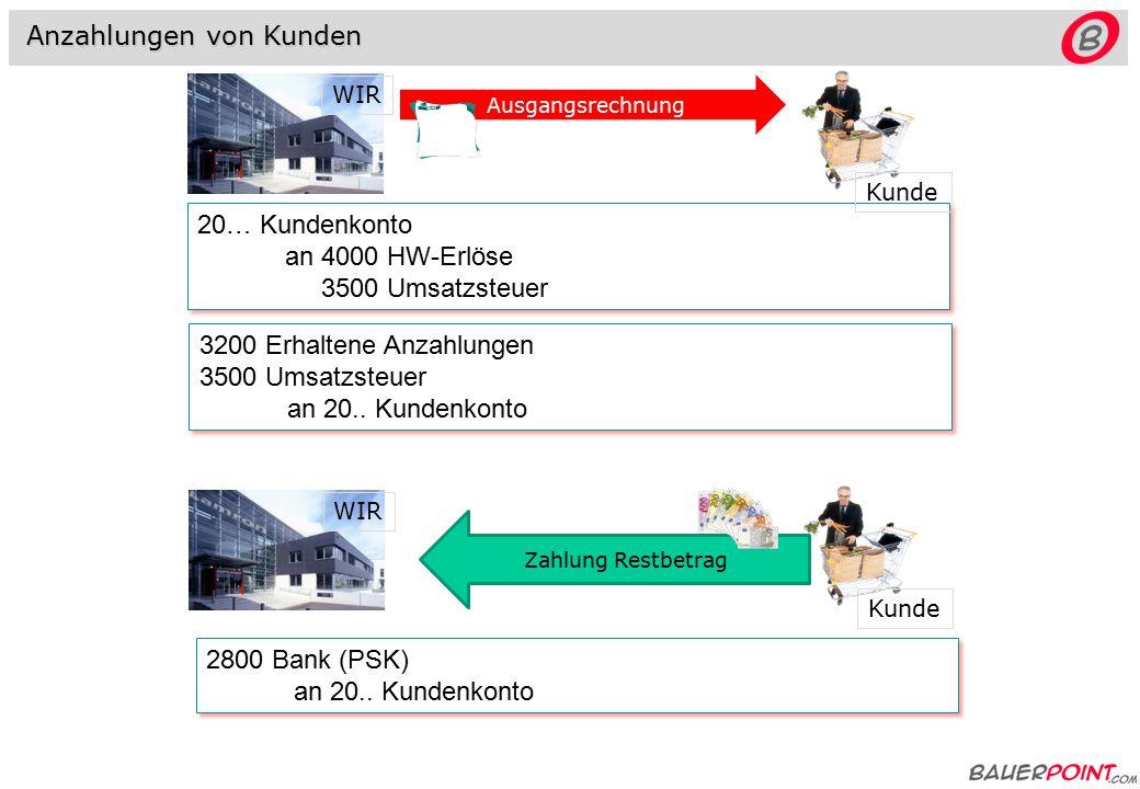 20… Kundenkonto an 2070 Verrechnungskonto erhaltene Anzahlungen 20… Kundenkonto an 2070 Verrechnungskonto erhaltene Anzahlungen Anzahlungen von Kunden