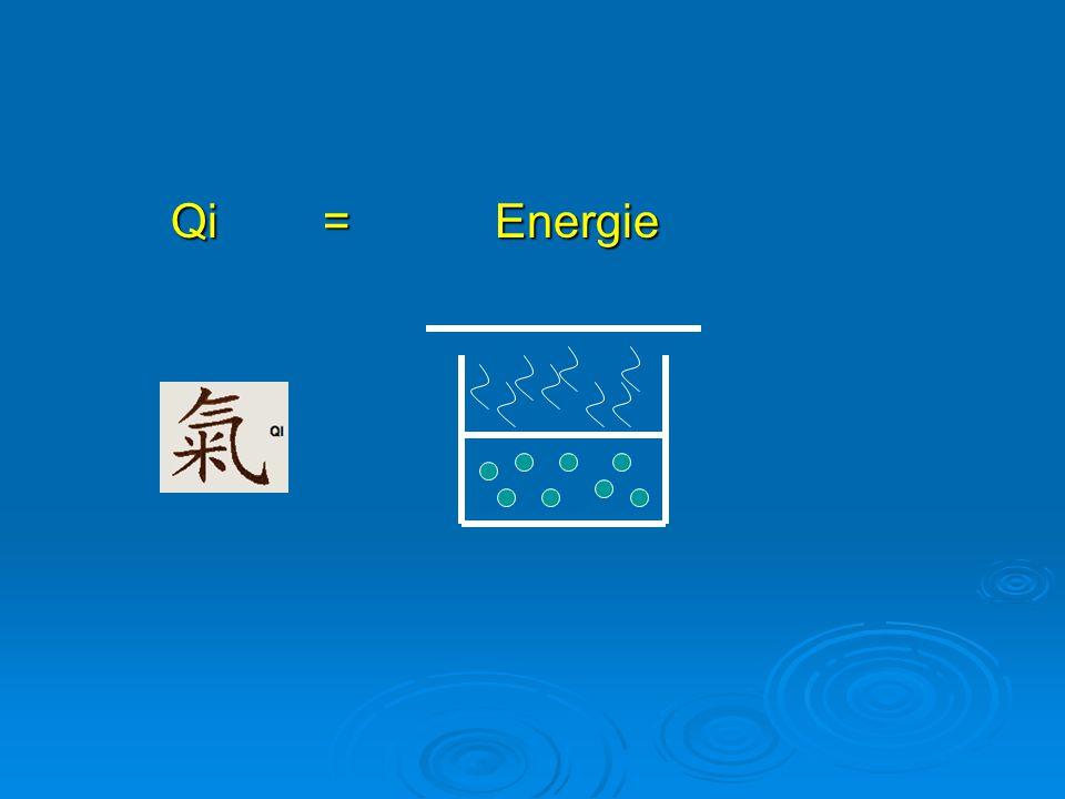 Qi = Energie