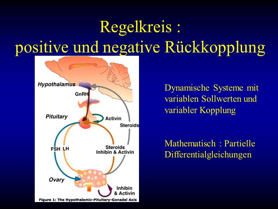 Human Placentalactogen : zu 96 % identisch mit hGH Einzelkette eines Polypeptids 196 AS Synthesebeginn 3 Wochen post conceptionem – nachweisbar im Serum 5-6 wk.
