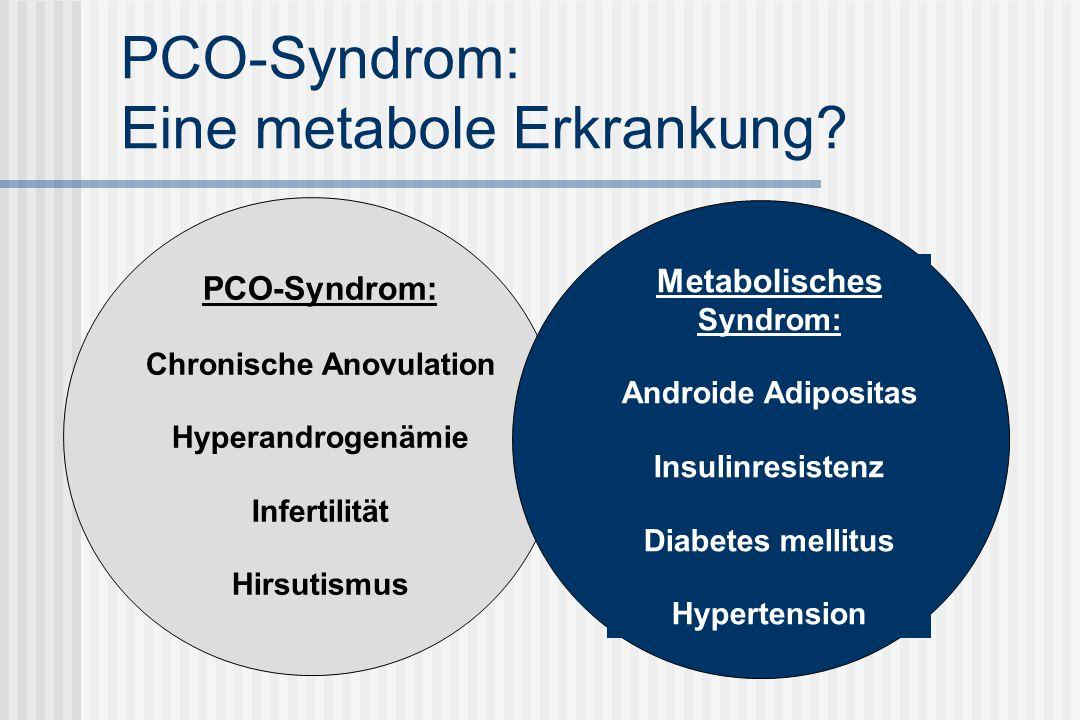 PCO-Syndrom: Eine metabole Erkrankung.