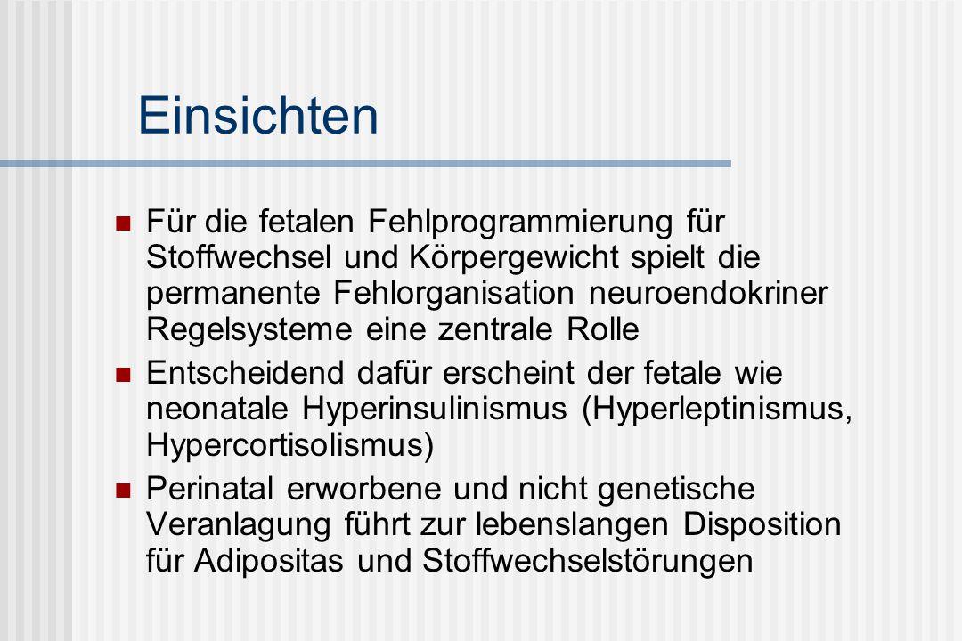 Einsichten Für die fetalen Fehlprogrammierung für Stoffwechsel und Körpergewicht spielt die permanente Fehlorganisation neuroendokriner Regelsysteme eine zentrale Rolle Entscheidend dafür erscheint der fetale wie neonatale Hyperinsulinismus (Hyperleptinismus, Hypercortisolismus) Perinatal erworbene und nicht genetische Veranlagung führt zur lebenslangen Disposition für Adipositas und Stoffwechselstörungen