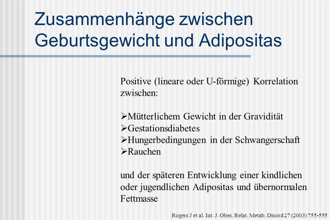 Perinatale Programmierung Plagemann 2005 Pankreas ß-Zellen Hypothalamus NVMALH HungerSättigung - + Insulin