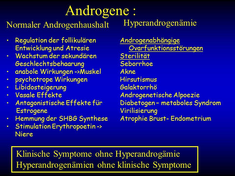 Regulation der follikulären Entwicklung und Atresie Wachstum der sekundären Geschlechtsbehaarung anabole Wirkungen ->Muskel psychotrope Wirkungen Libidosteigerung Vasale Effekte Antagonistische Effekte für Estrogene Hemmung der SHBG Synthese Stimulation Erythropoetin -> Niere Androgenabhängige Ovarfunktionsstörungen Sterilität Seborrhoe Akne Hirsutismus Galaktorrhö Androgenetische Alpoezie Diabetogen – metaboles Syndrom Virilisierung Atrophie Brust- Endometrium Normaler Androgenhaushalt Hyperandrogenämie Androgene : Klinische Symptome ohne Hyperandrogämie Hyperandrogenämien ohne klinische Symptome