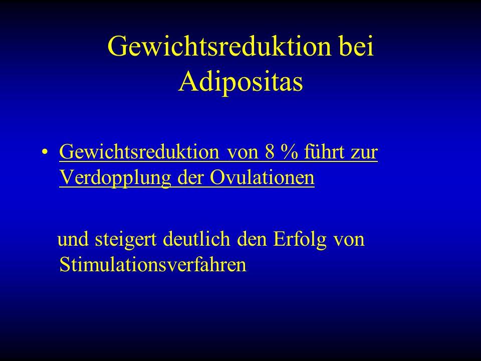 Gewichtsreduktion bei Adipositas Gewichtsreduktion von 8 % führt zur Verdopplung der Ovulationen und steigert deutlich den Erfolg von Stimulationsverfahren