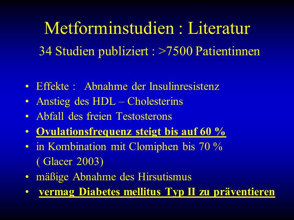 Metforminstudien : Literatur 34 Studien publiziert : >7500 Patientinnen Effekte : Abnahme der Insulinresistenz Anstieg des HDL – Cholesterins Abfall des freien Testosterons Ovulationsfrequenz steigt bis auf 60 % in Kombination mit Clomiphen bis 70 % ( Glacer 2003) mäßige Abnahme des Hirsutismus vermag Diabetes mellitus Typ II zu präventieren