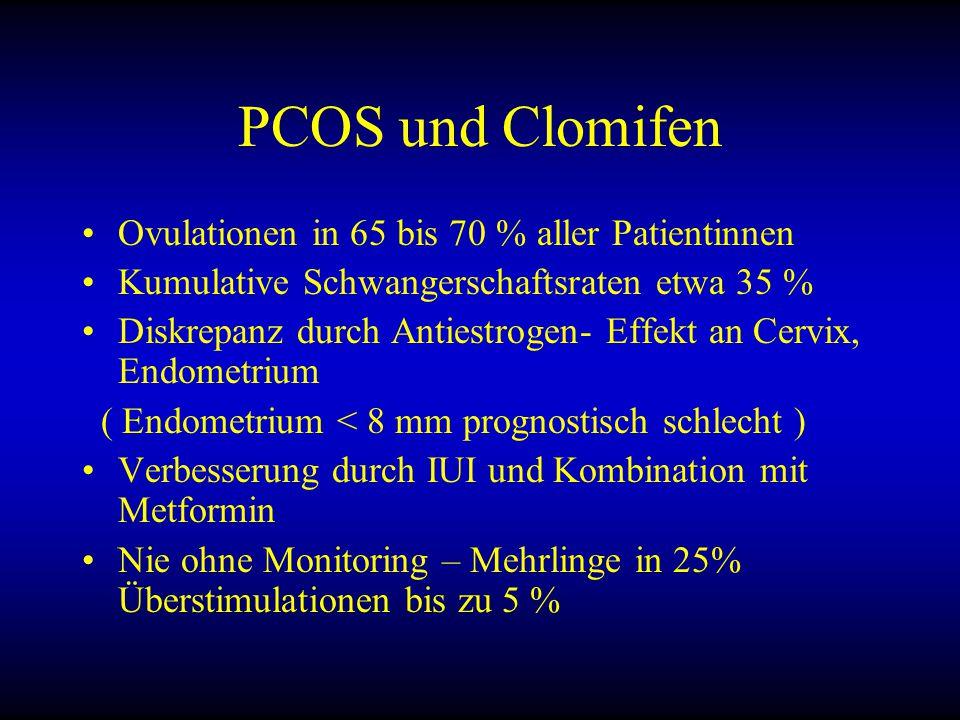 PCOS und Clomifen Ovulationen in 65 bis 70 % aller Patientinnen Kumulative Schwangerschaftsraten etwa 35 % Diskrepanz durch Antiestrogen- Effekt an Cervix, Endometrium ( Endometrium < 8 mm prognostisch schlecht ) Verbesserung durch IUI und Kombination mit Metformin Nie ohne Monitoring – Mehrlinge in 25% Überstimulationen bis zu 5 %