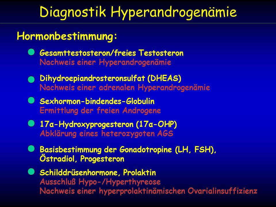 Diagnostik Hyperandrogenämie Hormonbestimmung: Gesamttestosteron/freies Testosteron Nachweis einer Hyperandrogenämie Dihydroepiandrosteronsulfat (DHEAS) Nachweis einer adrenalen Hyperandrogenämie Sexhormon-bindendes-Globulin Ermittlung der freien Androgene 17α-Hydroxyprogesteron (17α-OHP) Abklärung eines heterozygoten AGS Basisbestimmung der Gonadotropine (LH, FSH), Östradiol, Progesteron Schilddrüsenhormone, Prolaktin Ausschluß Hypo-/Hyperthyreose Nachweis einer hyperprolaktinämischen Ovarialinsuffizienz