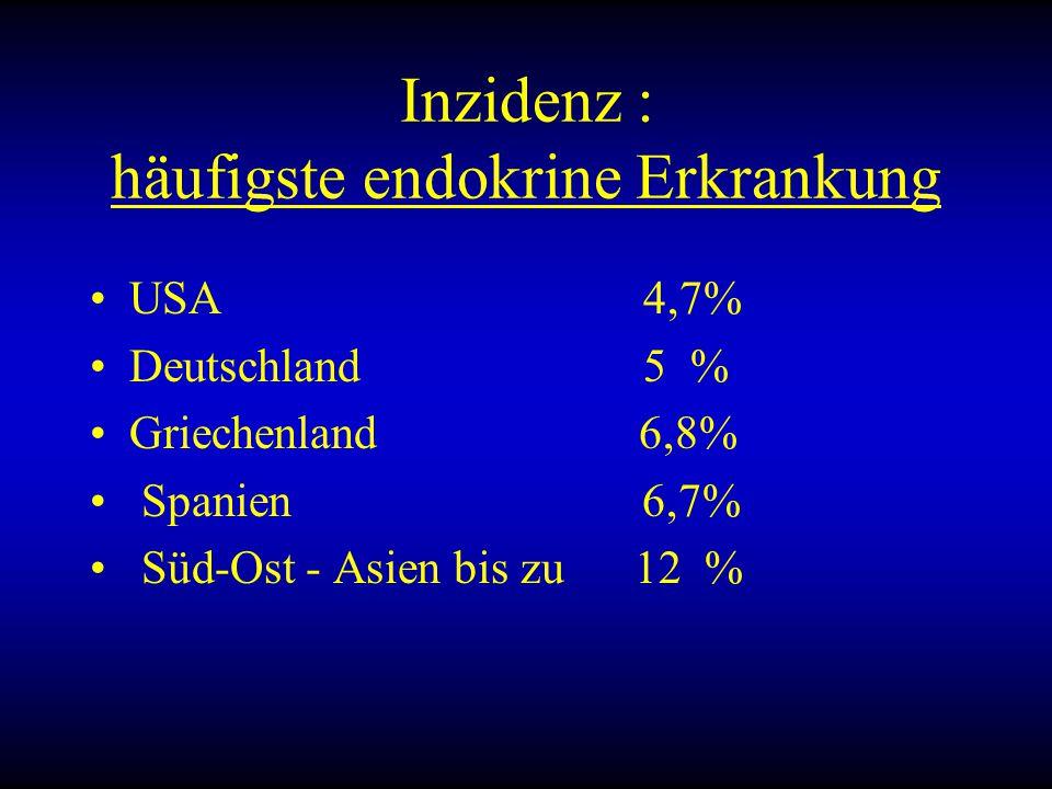 Inzidenz : häufigste endokrine Erkrankung USA 4,7% Deutschland 5 % Griechenland 6,8% Spanien 6,7% Süd-Ost - Asien bis zu 12 %