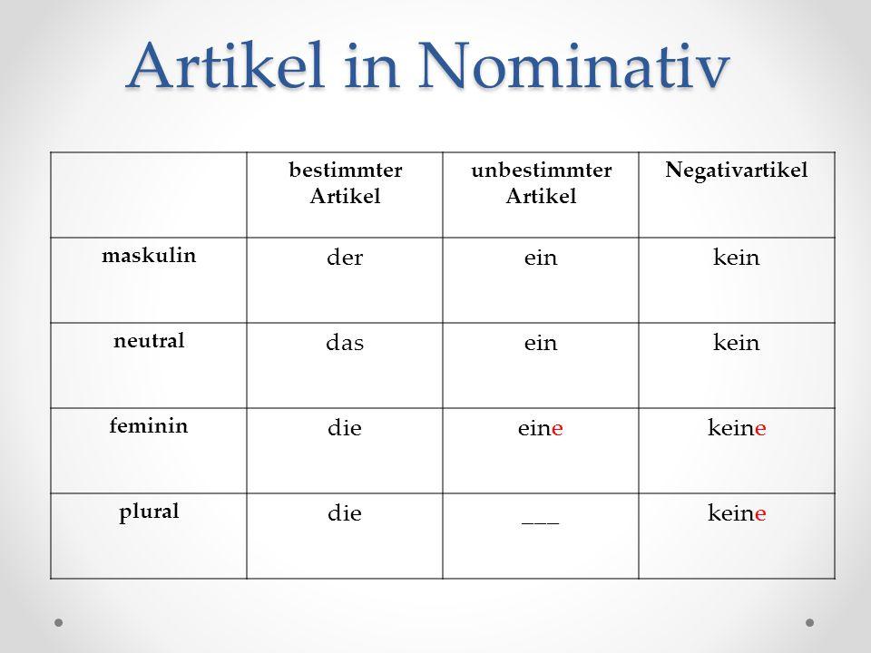 Artikel in Nominativ bestimmter Artikel unbestimmter Artikel Negativartikel maskulin dereinkein neutral daseinkein feminin dieeinekeine plural die___keine