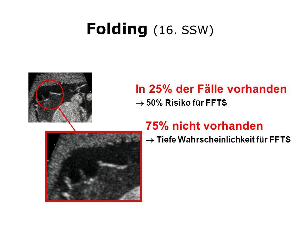 Folding (16. SSW) In 25% der Fälle vorhanden  50% Risiko für FFTS 75% nicht vorhanden  Tiefe Wahrscheinlichkeit für FFTS