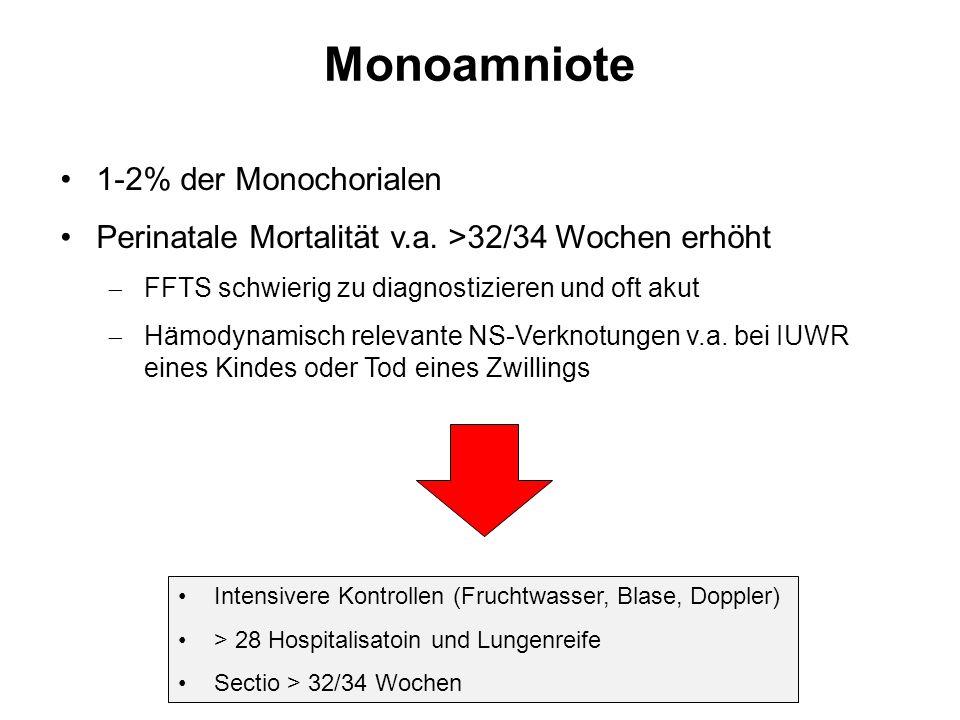 Monoamniote 1-2% der Monochorialen Perinatale Mortalität v.a. >32/34 Wochen erhöht  FFTS schwierig zu diagnostizieren und oft akut  Hämodynamisch re