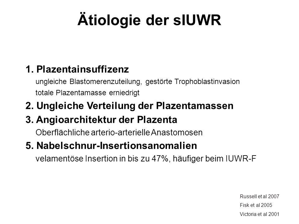 Ätiologie der sIUWR. Plazentainsuffizenz 1. Plazentainsuffizenz ungleiche Blastomerenzuteilung, gestörte Trophoblastinvasion totale Plazentamasse erni
