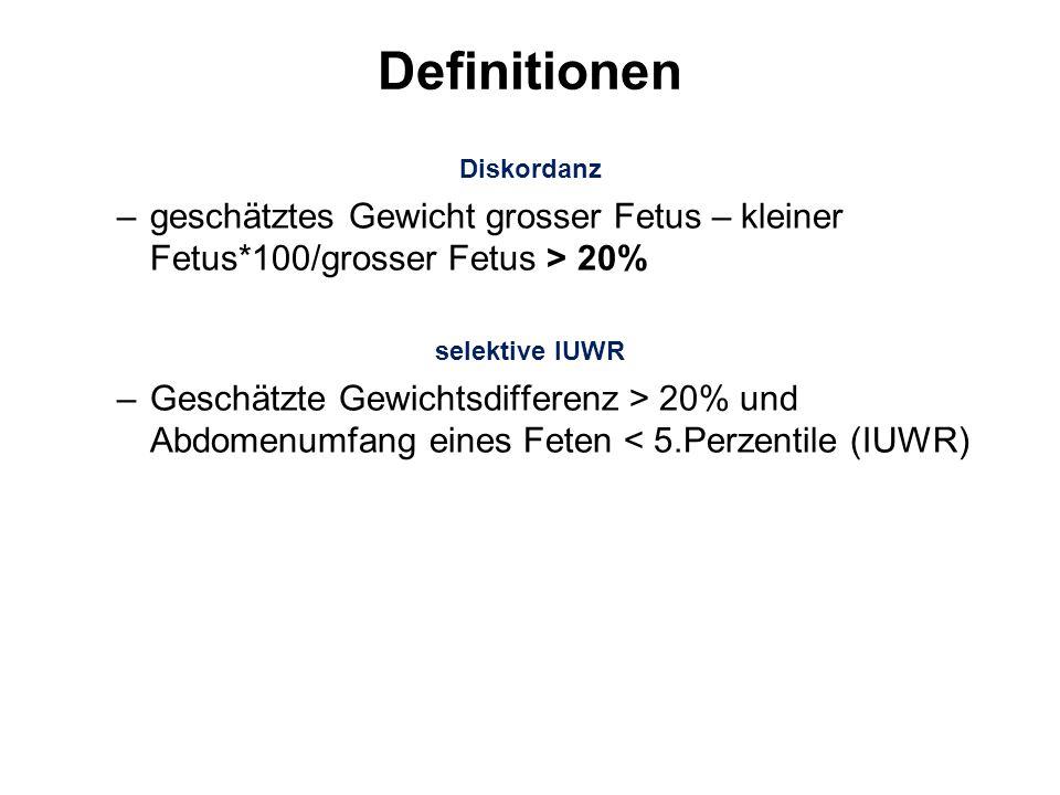 Definitionen Diskordanz –geschätztes Gewicht grosser Fetus – kleiner Fetus*100/grosser Fetus > 20% selektive IUWR –Geschätzte Gewichtsdifferenz > 20%