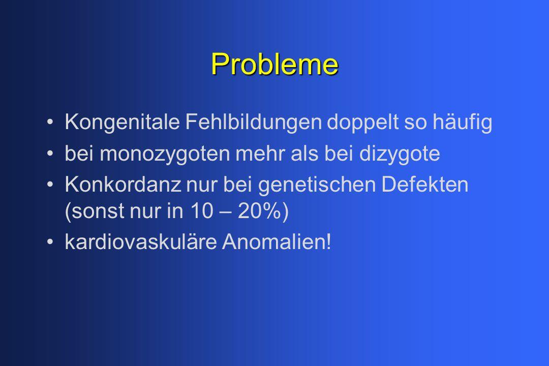 Probleme Kongenitale Fehlbildungen doppelt so häufig bei monozygoten mehr als bei dizygote Konkordanz nur bei genetischen Defekten (sonst nur in 10 –