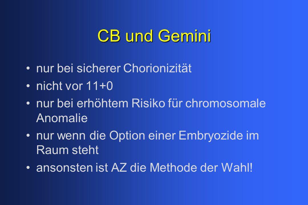 CB und Gemini nur bei sicherer Chorionizität nicht vor 11+0 nur bei erhöhtem Risiko für chromosomale Anomalie nur wenn die Option einer Embryozide im Raum steht ansonsten ist AZ die Methode der Wahl!