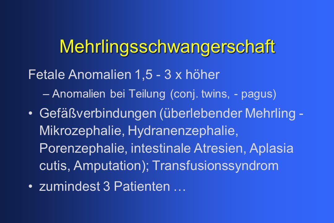 Mehrlingsschwangerschaft Fetale Anomalien 1,5 - 3 x höher –Anomalien bei Teilung (conj. twins, - pagus) Gefäßverbindungen (überlebender Mehrling - Mik