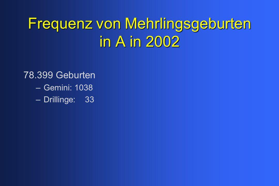 Frequenz von Mehrlingsgeburten in A in 2002 78.399 Geburten –Gemini: 1038 –Drillinge: 33