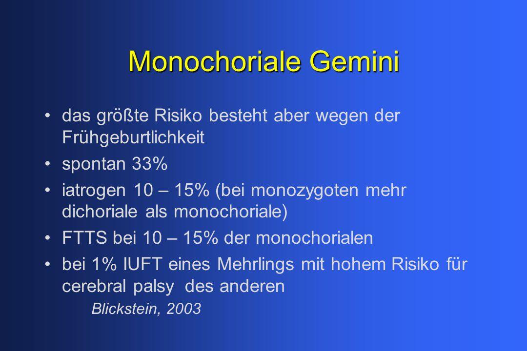 Monochoriale Gemini das größte Risiko besteht aber wegen der Frühgeburtlichkeit spontan 33% iatrogen 10 – 15% (bei monozygoten mehr dichoriale als monochoriale) FTTS bei 10 – 15% der monochorialen bei 1% IUFT eines Mehrlings mit hohem Risiko für cerebral palsydes anderen Blickstein, 2003