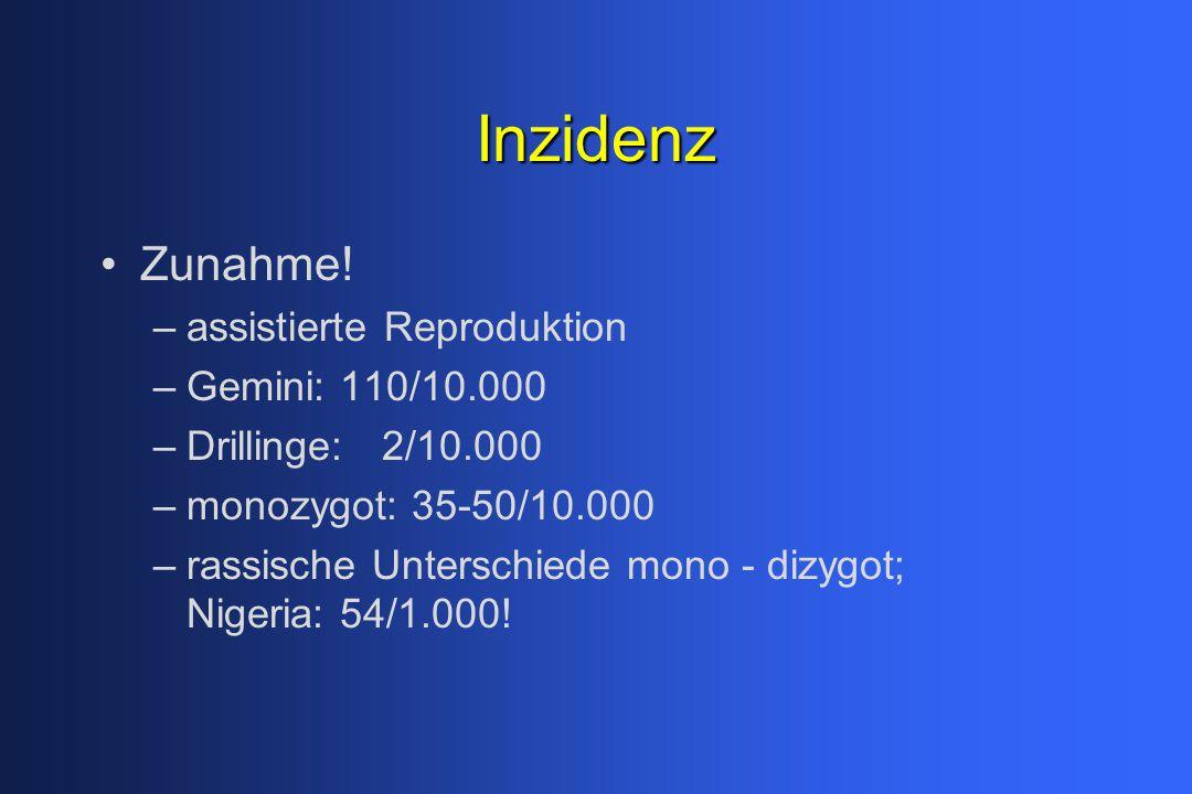 Inzidenz Zunahme! –assistierte Reproduktion –Gemini: 110/10.000 –Drillinge: 2/10.000 –monozygot: 35-50/10.000 –rassische Unterschiede mono - dizygot;