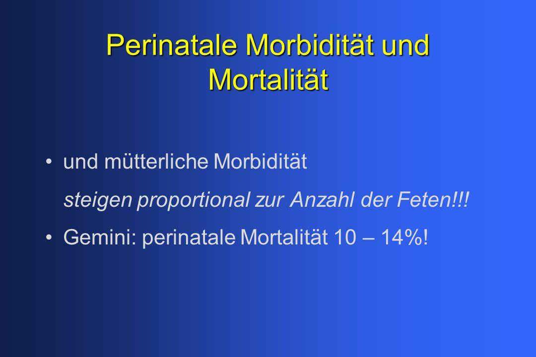Perinatale Morbidität und Mortalität und mütterliche Morbidität steigen proportional zur Anzahl der Feten!!! Gemini: perinatale Mortalität 10 – 14%!
