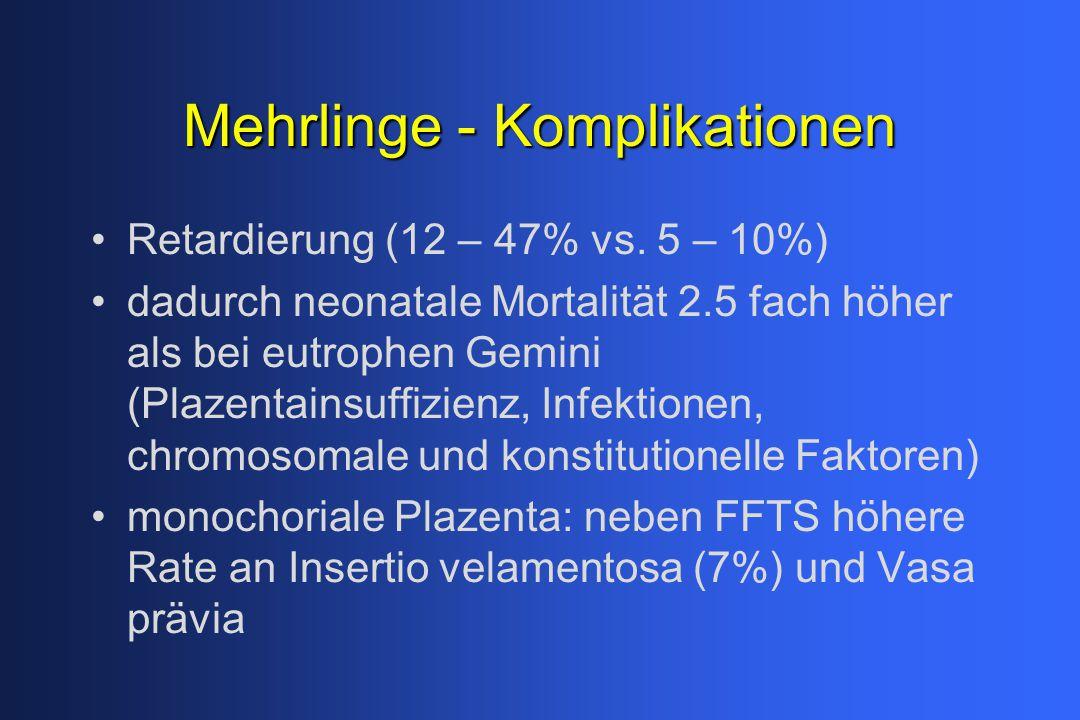 Mehrlinge - Komplikationen Retardierung (12 – 47% vs. 5 – 10%) dadurch neonatale Mortalität 2.5 fach höher als bei eutrophen Gemini (Plazentainsuffizi