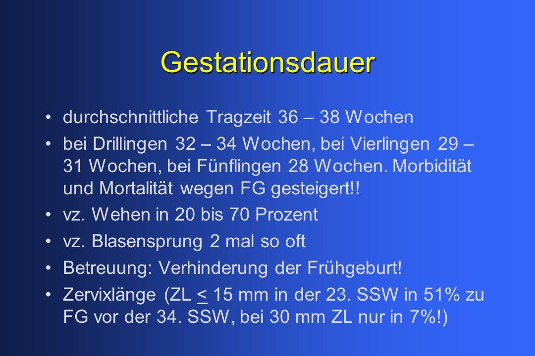 Gestationsdauer durchschnittliche Tragzeit 36 – 38 Wochen bei Drillingen 32 – 34 Wochen, bei Vierlingen 29 – 31 Wochen, bei Fünflingen 28 Wochen.