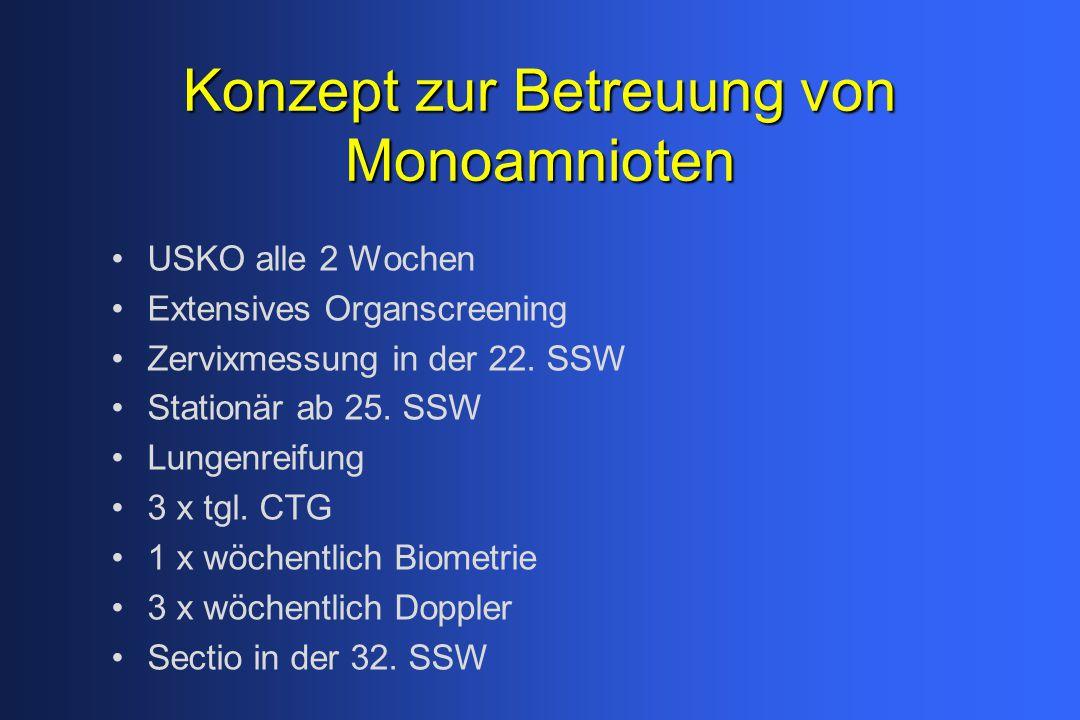 Konzept zur Betreuung von Monoamnioten USKO alle 2 Wochen Extensives Organscreening Zervixmessung in der 22. SSW Stationär ab 25. SSW Lungenreifung 3