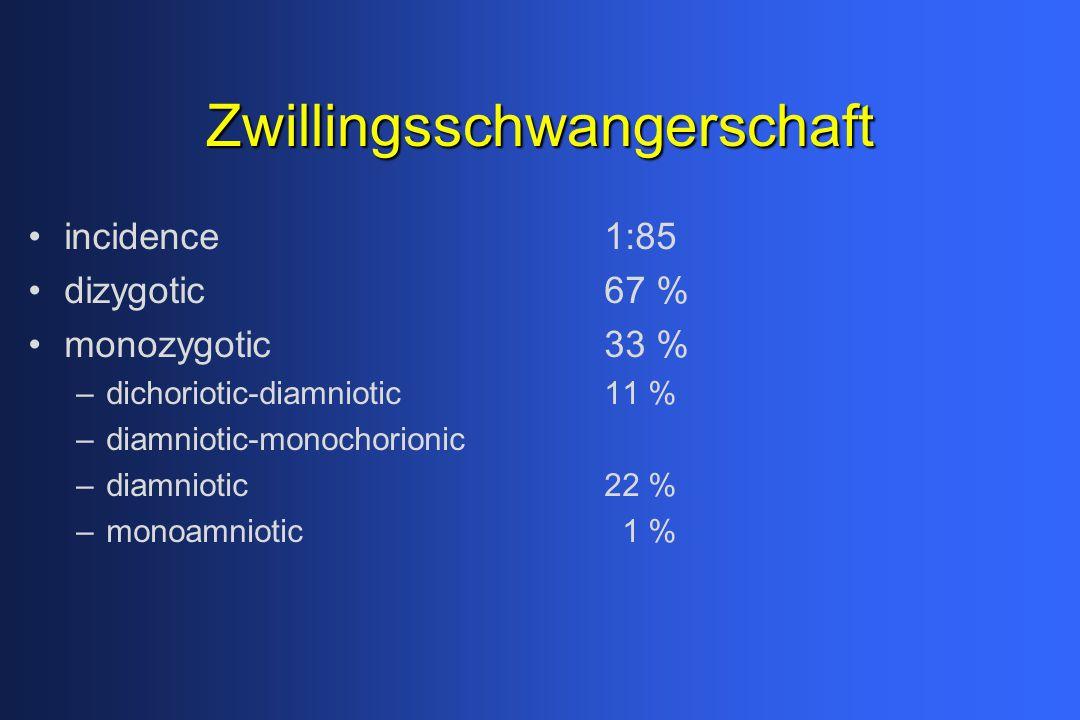 Zwillingsschwangerschaft incidence1:85 dizygotic67 % monozygotic33 % –dichoriotic-diamniotic11 % –diamniotic-monochorionic –diamniotic22 % –monoamniot