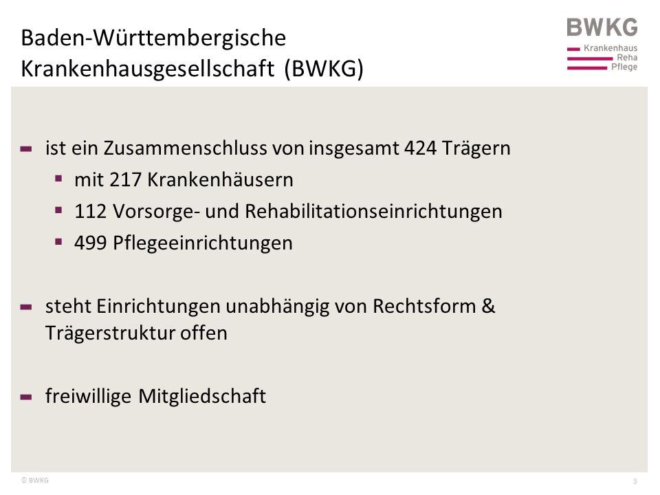 © BWKG Baden-Württembergische Krankenhausgesellschaft (BWKG) 3 – ist ein Zusammenschluss von insgesamt 424 Trägern  mit 217 Krankenhäusern  112 Vors