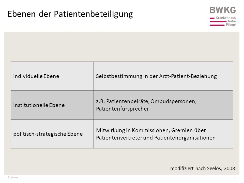 © BWKG Ebenen der Patientenbeteiligung 4 individuelle EbeneSelbstbestimmung in der Arzt-Patient-Beziehung institutionelle Ebene z.B. Patientenbeiräte,