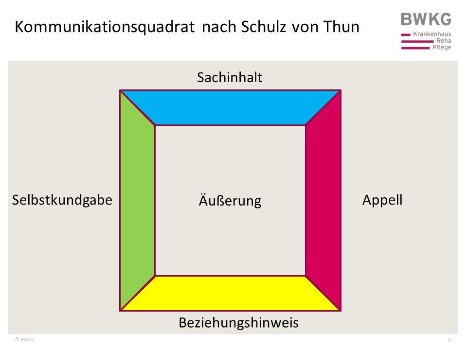 © BWKG Kommunikationsquadrat nach Schulz von Thun 8 Äußerung Appell Sachinhalt Selbstkundgabe Beziehungshinweis