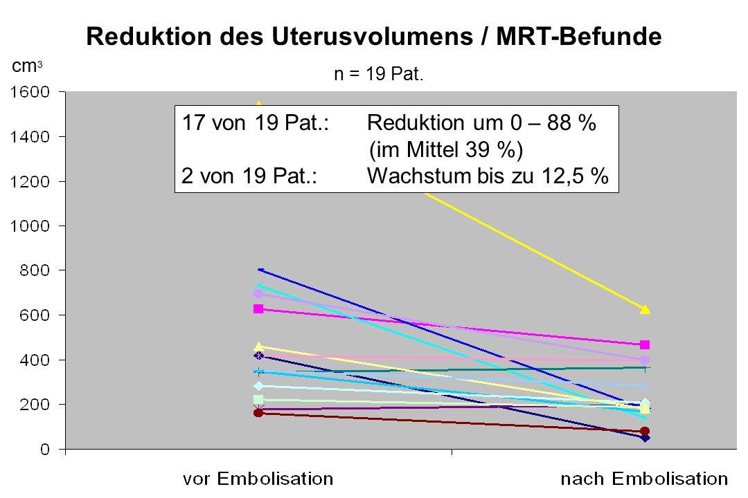 Reduktion des Uterusvolumens / MRT-Befunde 17 von 19 Pat.: Reduktion um 0 – 88 % (im Mittel 39 %) 2 von 19 Pat.: Wachstum bis zu 12,5 % n = 19 Pat. cm