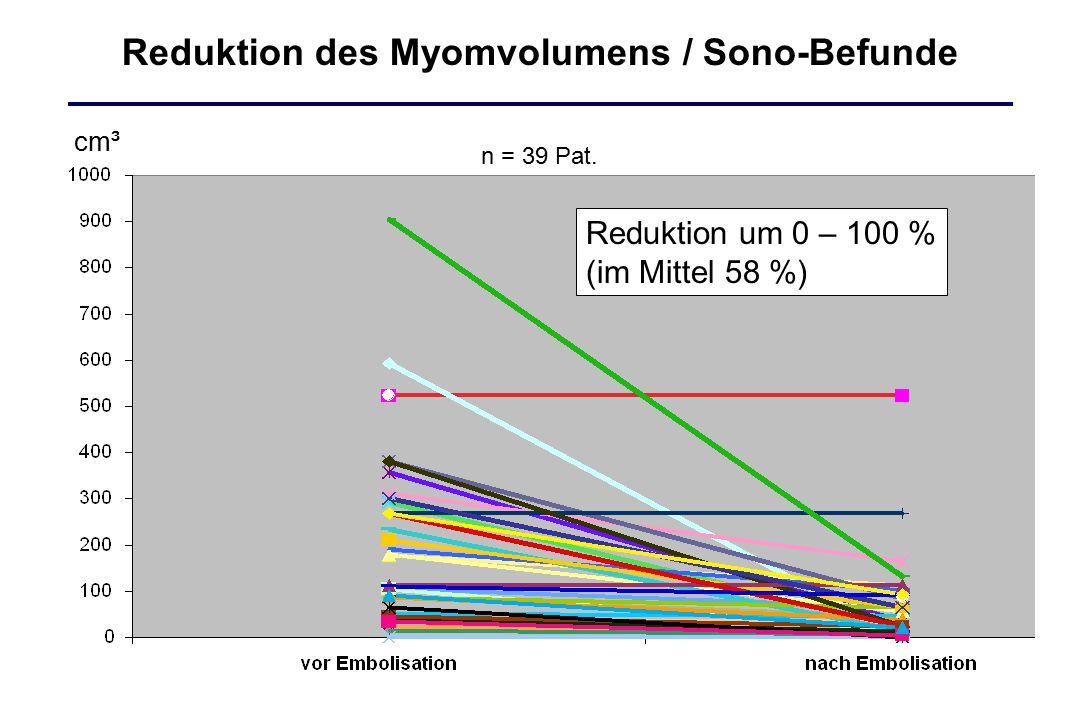 Reduktion des Myomvolumens / Sono-Befunde Reduktion um 0 – 100 % (im Mittel 58 %) n = 39 Pat. cm³