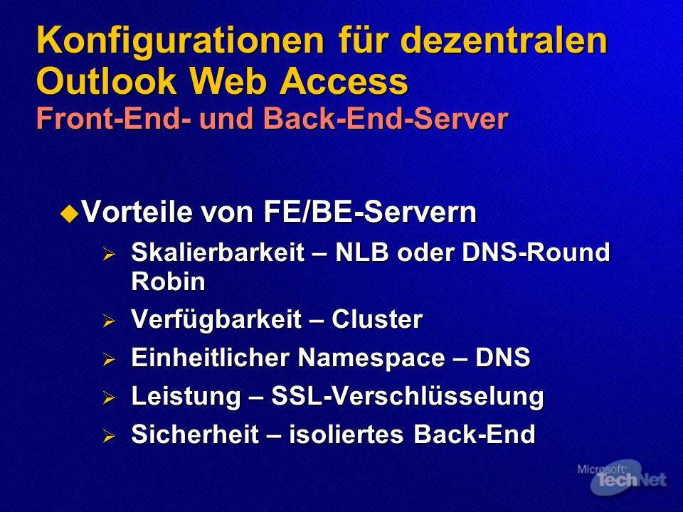 Konfigurationen für dezentralen Outlook Web Access Front-End- und Back-End-Server  Vorteile von FE/BE-Servern  Skalierbarkeit – NLB oder DNS-Round Robin  Verfügbarkeit – Cluster  Einheitlicher Namespace – DNS  Leistung – SSL-Verschlüsselung  Sicherheit – isoliertes Back-End