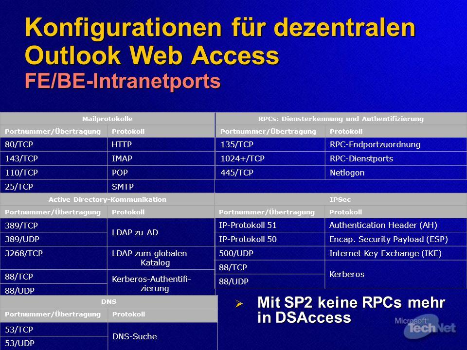 Konfigurationen für dezentralen Outlook Web Access FE/BE-Intranetports Mailprotokolle Portnummer/ÜbertragungProtokoll 80/TCPHTTP 143/TCPIMAP 110/TCPPOP 25/TCPSMTP Active Directory-Kommunikation Portnummer/ÜbertragungProtokoll 389/TCP LDAP zu AD 389/UDP 3268/TCPLDAP zum globalen Katalog 88/TCP Kerberos-Authentifi- zierung 88/UDP DNS Portnummer/ÜbertragungProtokoll 53/TCP DNS-Suche 53/UDP RPCs: Diensterkennung und Authentifizierung Portnummer/ÜbertragungProtokoll 135/TCPRPC-Endportzuordnung 1024+/TCPRPC-Dienstports 445/TCPNetlogon IPSec Portnummer/ÜbertragungProtokoll IP-Protokoll 51Authentication Header (AH) IP-Protokoll 50Encap.