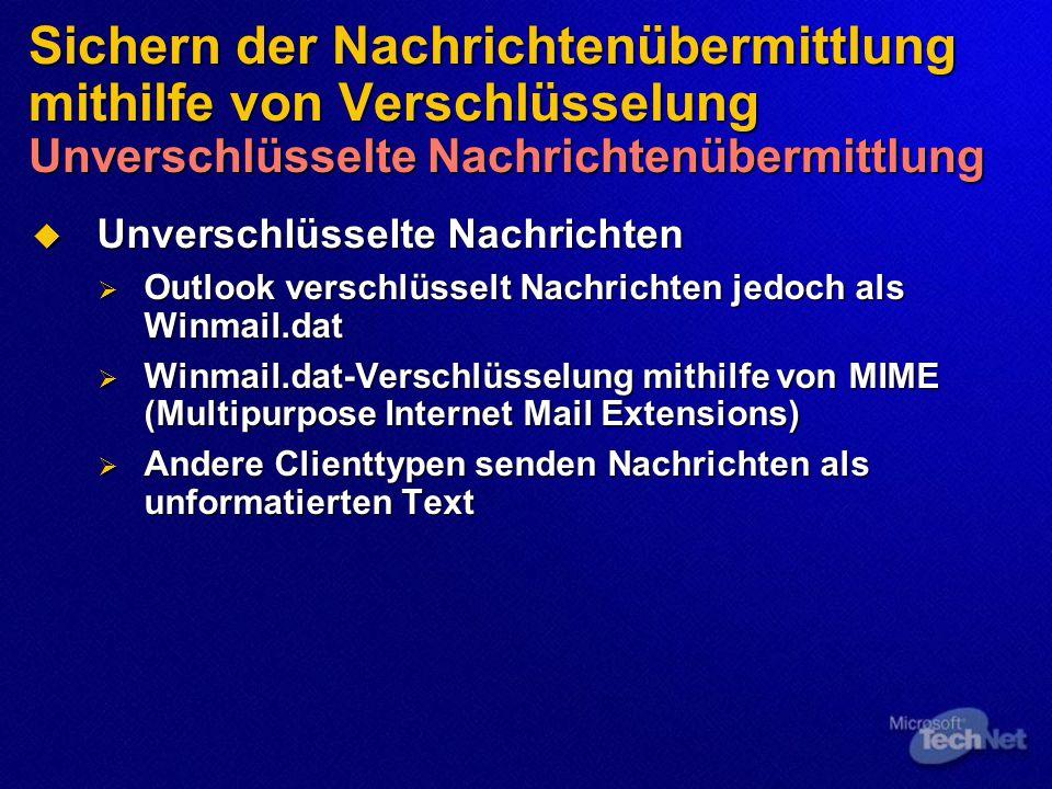 Sichern der Nachrichtenübermittlung mithilfe von Verschlüsselung Unverschlüsselte Nachrichtenübermittlung  Unverschlüsselte Nachrichten  Outlook verschlüsselt Nachrichten jedoch als Winmail.dat  Winmail.dat-Verschlüsselung mithilfe von MIME (Multipurpose Internet Mail Extensions)  Andere Clienttypen senden Nachrichten als unformatierten Text