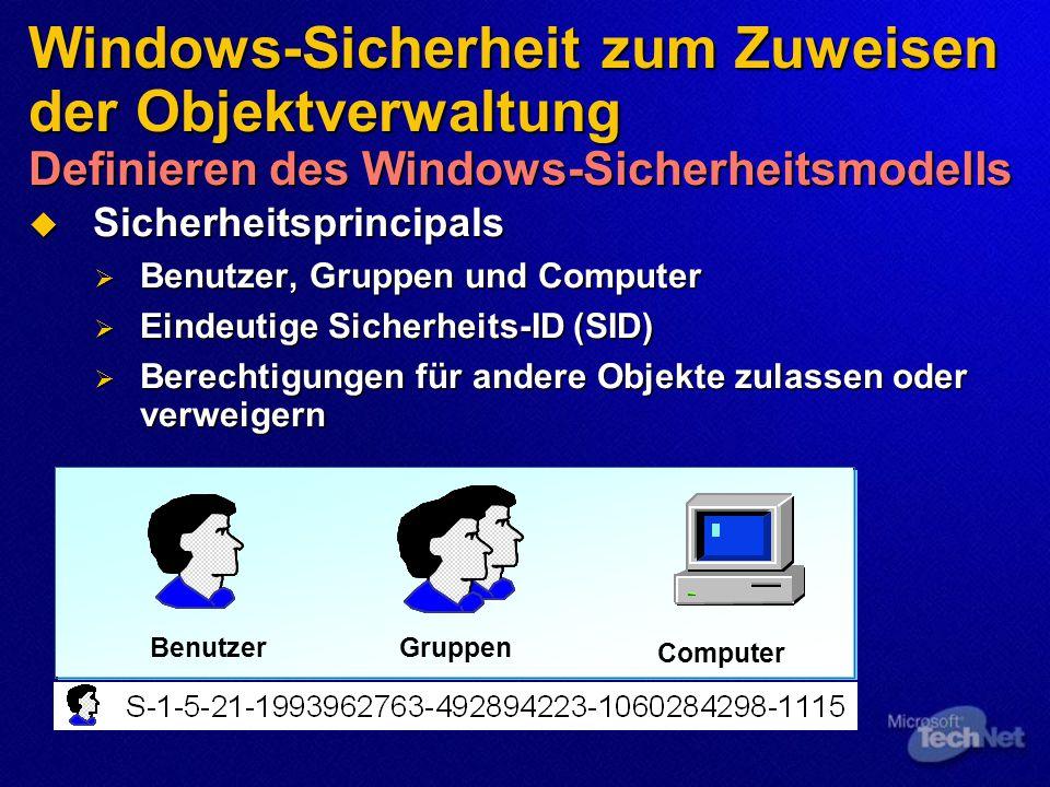 Windows-Sicherheit zum Zuweisen der Objektverwaltung Definieren des Windows-Sicherheitsmodells  Sicherheitsprincipals  Benutzer, Gruppen und Computer  Eindeutige Sicherheits-ID (SID)  Berechtigungen für andere Objekte zulassen oder verweigern Users Computers GroupsBenutzer Computer Gruppen