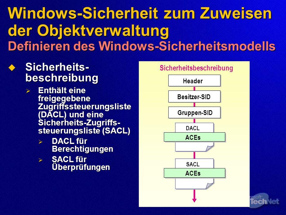 Windows-Sicherheit zum Zuweisen der Objektverwaltung Definieren des Windows-Sicherheitsmodells  Sicherheits- beschreibung  Enthält eine freigegebene Zugriffssteuerungsliste (DACL) und eine Sicherheits-Zugriffs- steuerungsliste (SACL)  DACL für Berechtigungen  SACL für Überprüfungen