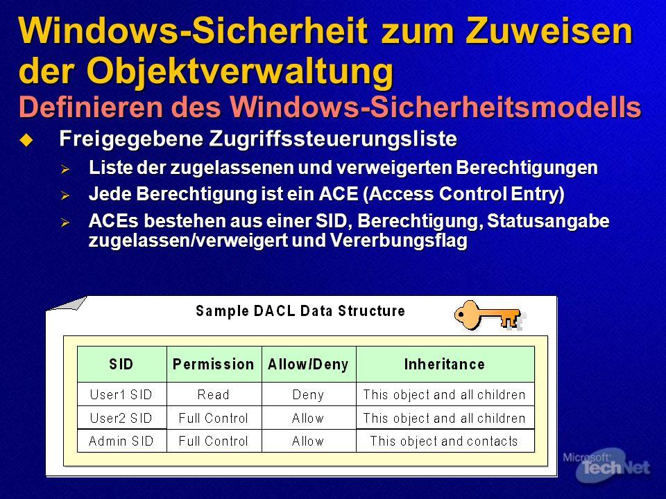 Windows-Sicherheit zum Zuweisen der Objektverwaltung Definieren des Windows-Sicherheitsmodells  Freigegebene Zugriffssteuerungsliste  Liste der zugelassenen und verweigerten Berechtigungen  Jede Berechtigung ist ein ACE (Access Control Entry)  ACEs bestehen aus einer SID, Berechtigung, Statusangabe zugelassen/verweigert und Vererbungsflag