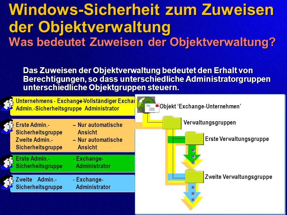 Windows-Sicherheit zum Zuweisen der Objektverwaltung Zuweisen der Objektverwaltung  Verwaltungsgruppen  Gruppen von Exchange 2000- Konfigurationsobjekten  Server, Öffentliche Ordner, Routinggruppen usw.