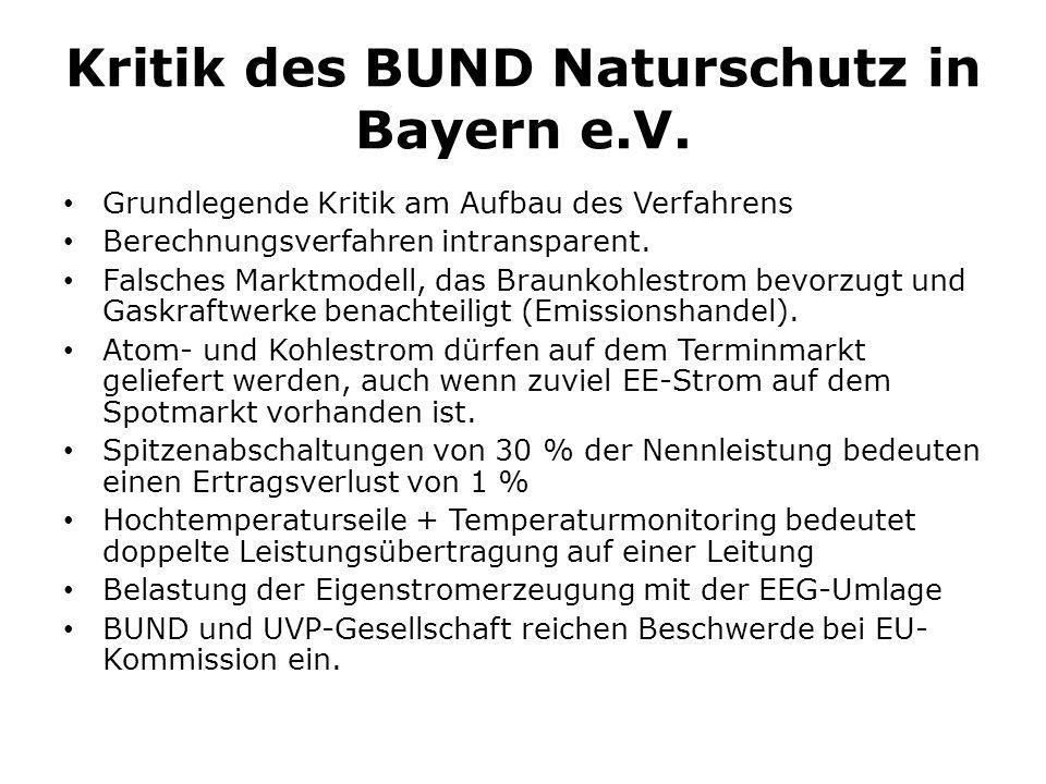 Kritik des BUND Naturschutz in Bayern e.V. Grundlegende Kritik am Aufbau des Verfahrens Berechnungsverfahren intransparent. Falsches Marktmodell, das