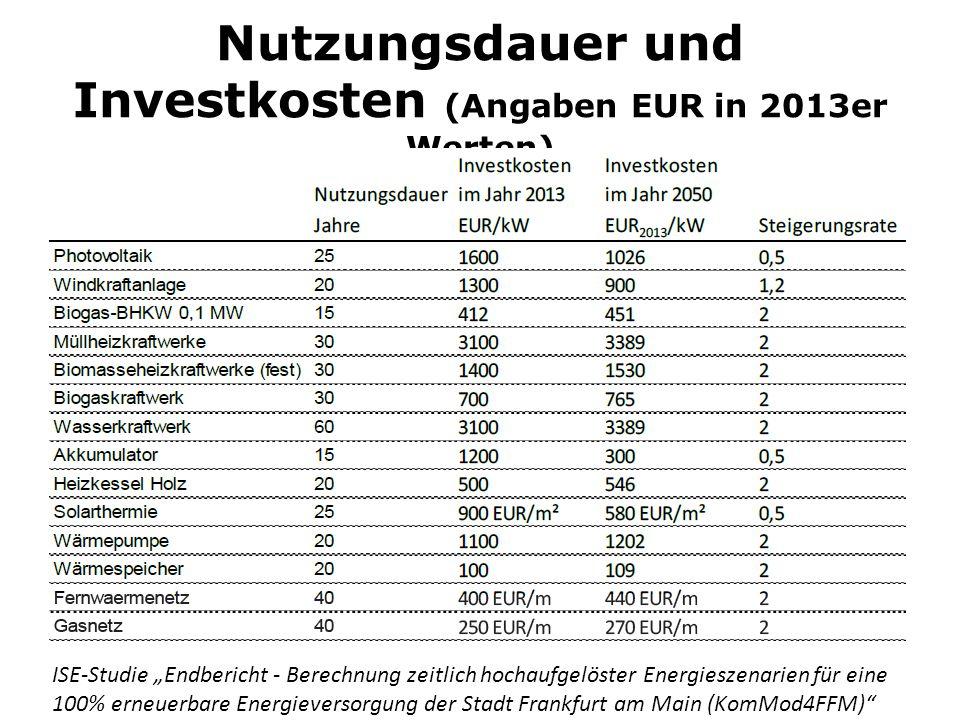 """Nutzungsdauer und Investkosten (Angaben EUR in 2013er Werten) ISE-Studie """"Endbericht - Berechnung zeitlich hochaufgelöster Energieszenarien für eine 1"""