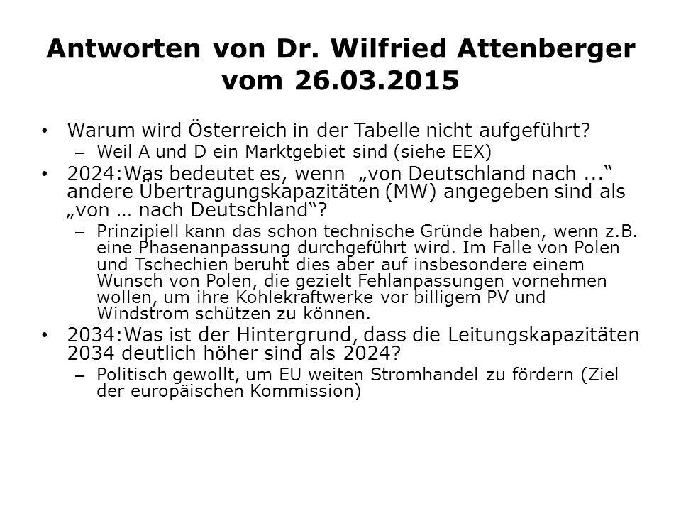 Antworten von Dr. Wilfried Attenberger vom 26.03.2015 Warum wird Österreich in der Tabelle nicht aufgeführt? – Weil A und D ein Marktgebiet sind (sieh