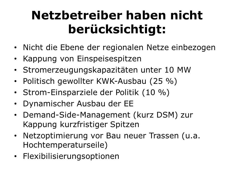 Flexibilitätsoptionen Demand-Side-Management Power-to-heat / Power-to-cold Power-to-gas Power-to-liquid Flexibilisierung von (Biogas-)KWK Speicher (bis 1 GW mehr in Bayern) Batterien (für kleine Anlagen)