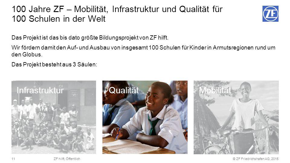 © ZF Friedrichshafen AG, 201511ZF hilft, Öffentlich 100 Jahre ZF – Mobilität, Infrastruktur und Qualität für 100 Schulen in der Welt Das Projekt ist d