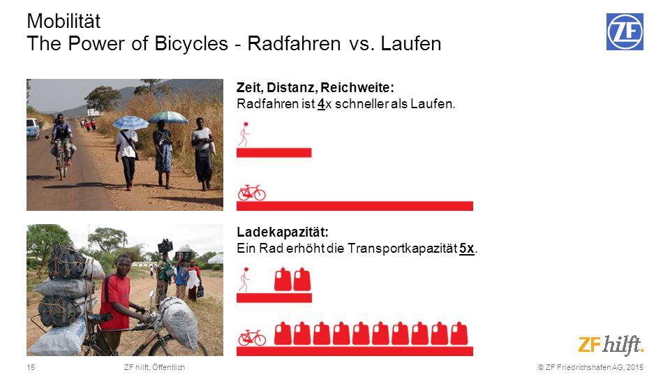 © ZF Friedrichshafen AG, 201515ZF hilft, Öffentlich Zeit, Distanz, Reichweite: Radfahren ist 4x schneller als Laufen. Ladekapazität: Ein Rad erhöht di